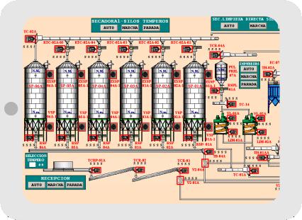 marco de pantalla 7