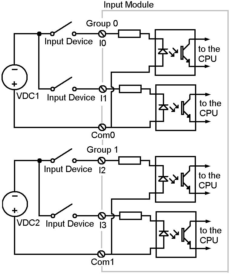 input output digital modules