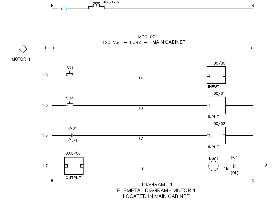 Cross reference. Electrical Drawings - Control Real English