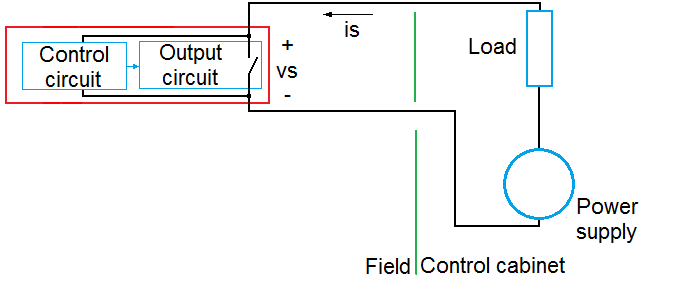 Two and three-wire connection - Control Real English
