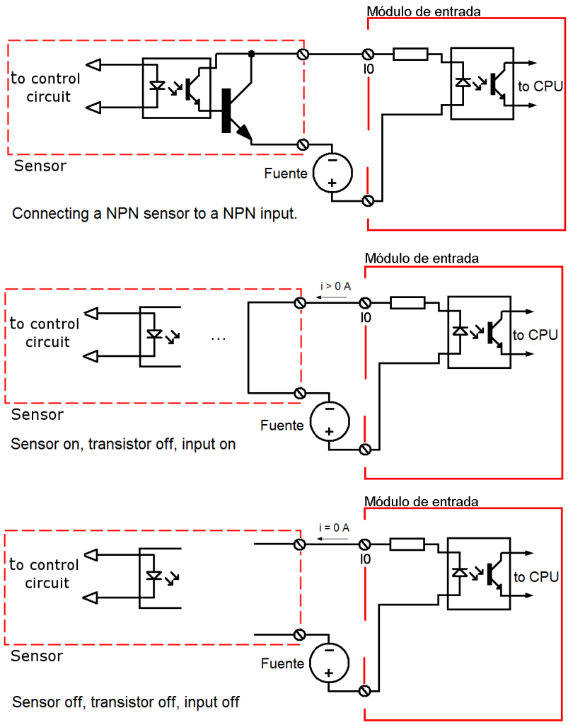 can i connect a npn sensor to npn input real