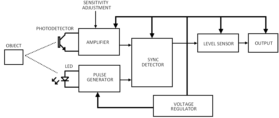 through beam photoelectric sensor wiring diagram