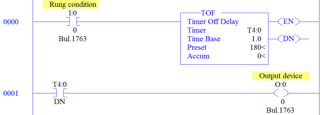 time delay ladder diagram time delay table