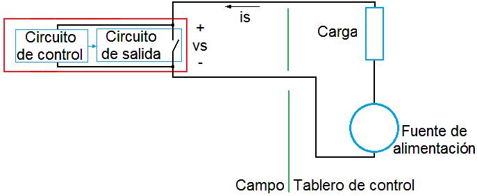 Conexión a dos hilos
