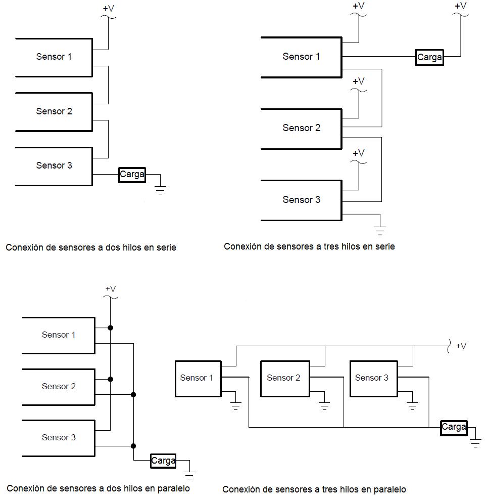 Conexión en serie y paralelo