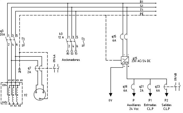tipos de planos el u00e9ctricos